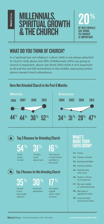 Millenials_Infographic_Slice1_FINAL